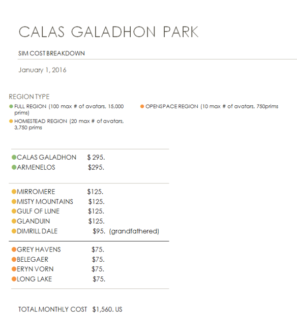 CALAS GALADON PARK BREAKDOWN